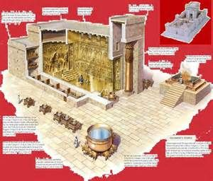Free Solomon Building The Temple Coloring Pages Temple Pinterest