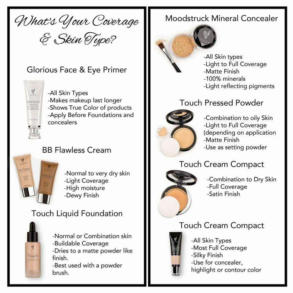 younique foundation range everything younique pinterest