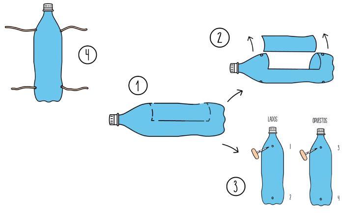 Como Hacer Un Huerto Vertical Con Botellas La Huerta De Ivan Huertos Verticales Con Botellas Como Hacer Un Huerto Huerto Vertical