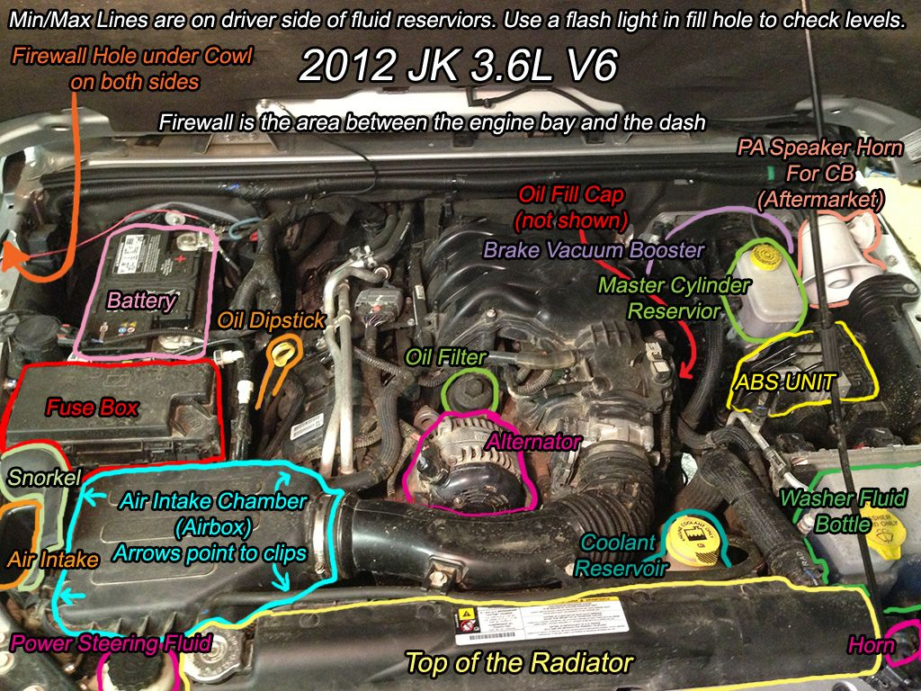 jk parts labeled jeep wrangler forum [ 1024 x 768 Pixel ]