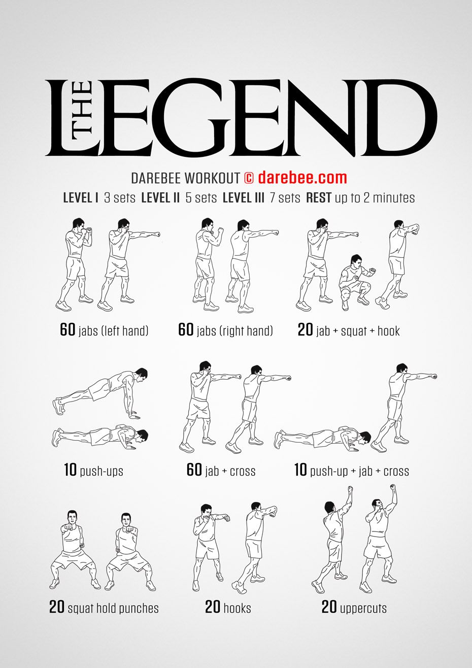 Pin By Kyle Seils On Fitness Boxer Workout Boxing Training Workout Kickboxing Workout