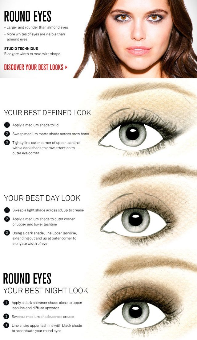 Change The Shape of Your Eyes by Lining Them Differently | Change ...