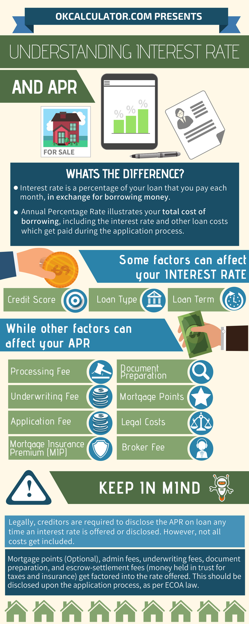 Make Sure You Re Negotiating The Best Financing Terms For You