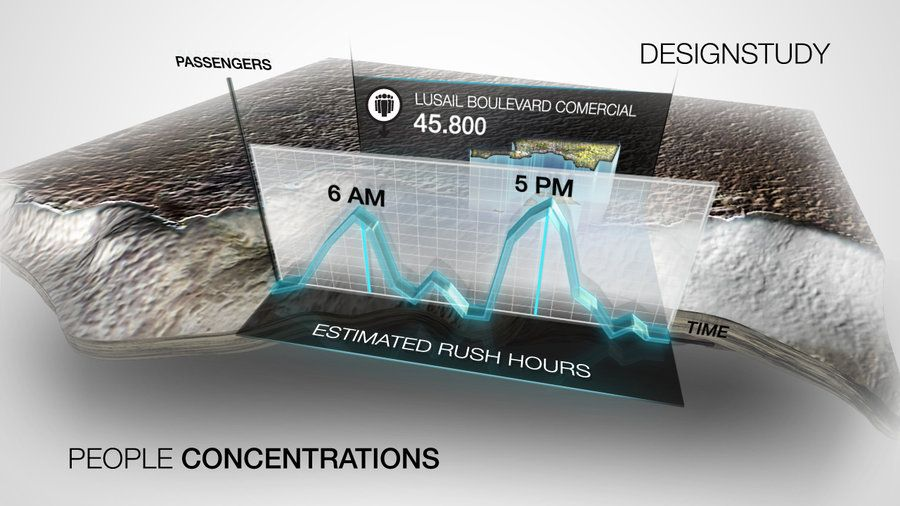 Railway Presentation Concept 4 by stereolize-design