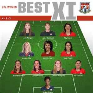 Us Women S Soccer Players Names Bing Images Usa Soccer Women Us Women S National Soccer Team Women S Soccer Team