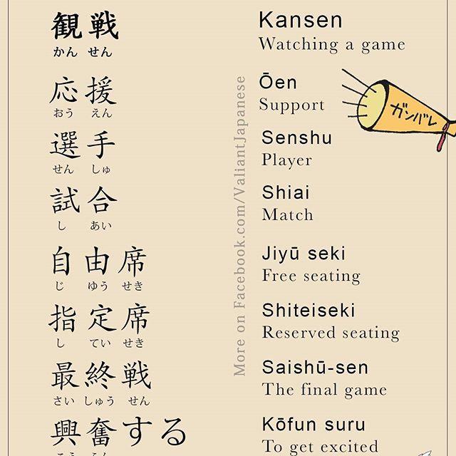 Japanese Vocabulary: Sport Exhibition