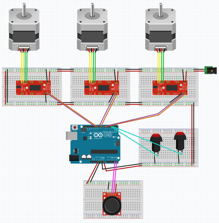 Arduino stepper code library cnc and