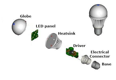 Anatomy Of An Led Bulb Elprocus Pinterest Bulbs And Tech