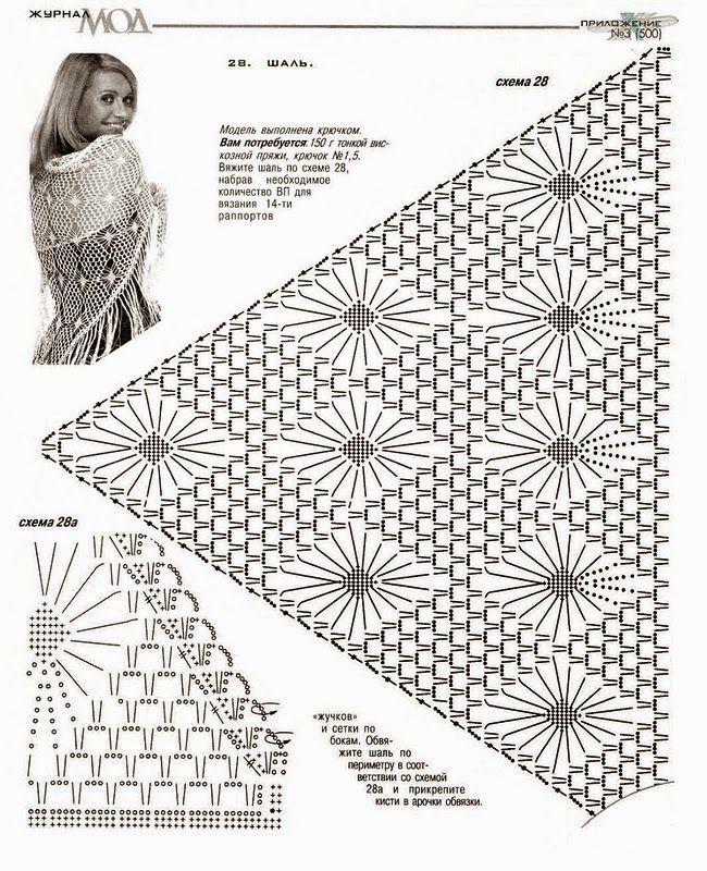 5 patrones de chales crochet | Tejidos de punto