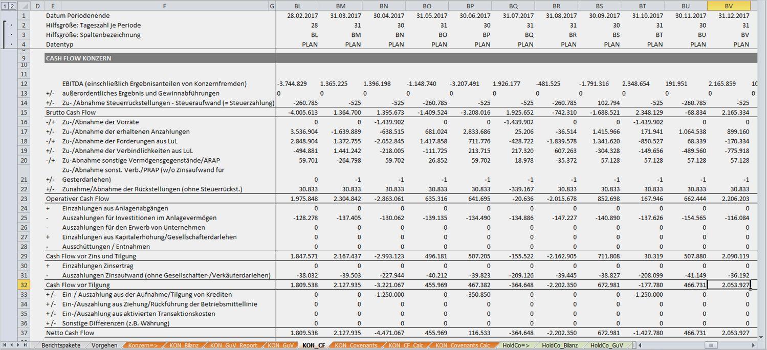 50 Neu Cash Flow Berechnung Excel Vorlage Bilder In 2020 Excel Vorlage Anschreiben Vorlage Vorlagen