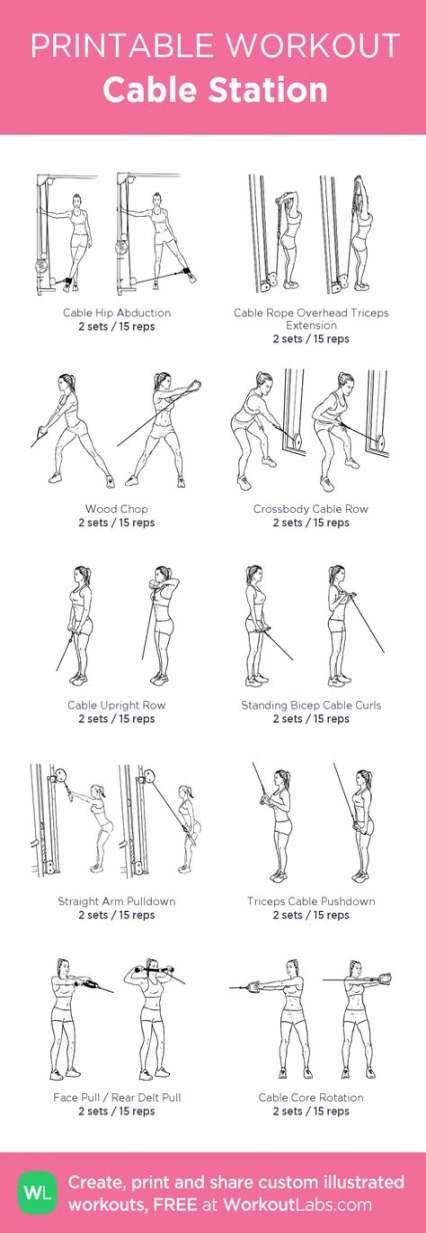 45+ Ideas For Fitness Gym Ideas Full Body #fitness #sportmachinesgym