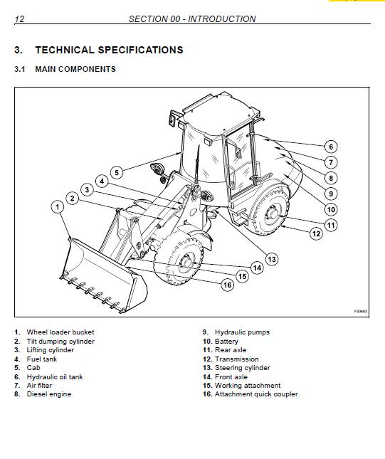 New Holland W50btc W60btc W70btc W80btc Compact Wheel Loaders Service Repair Manual Repair Manuals New Holland Repair