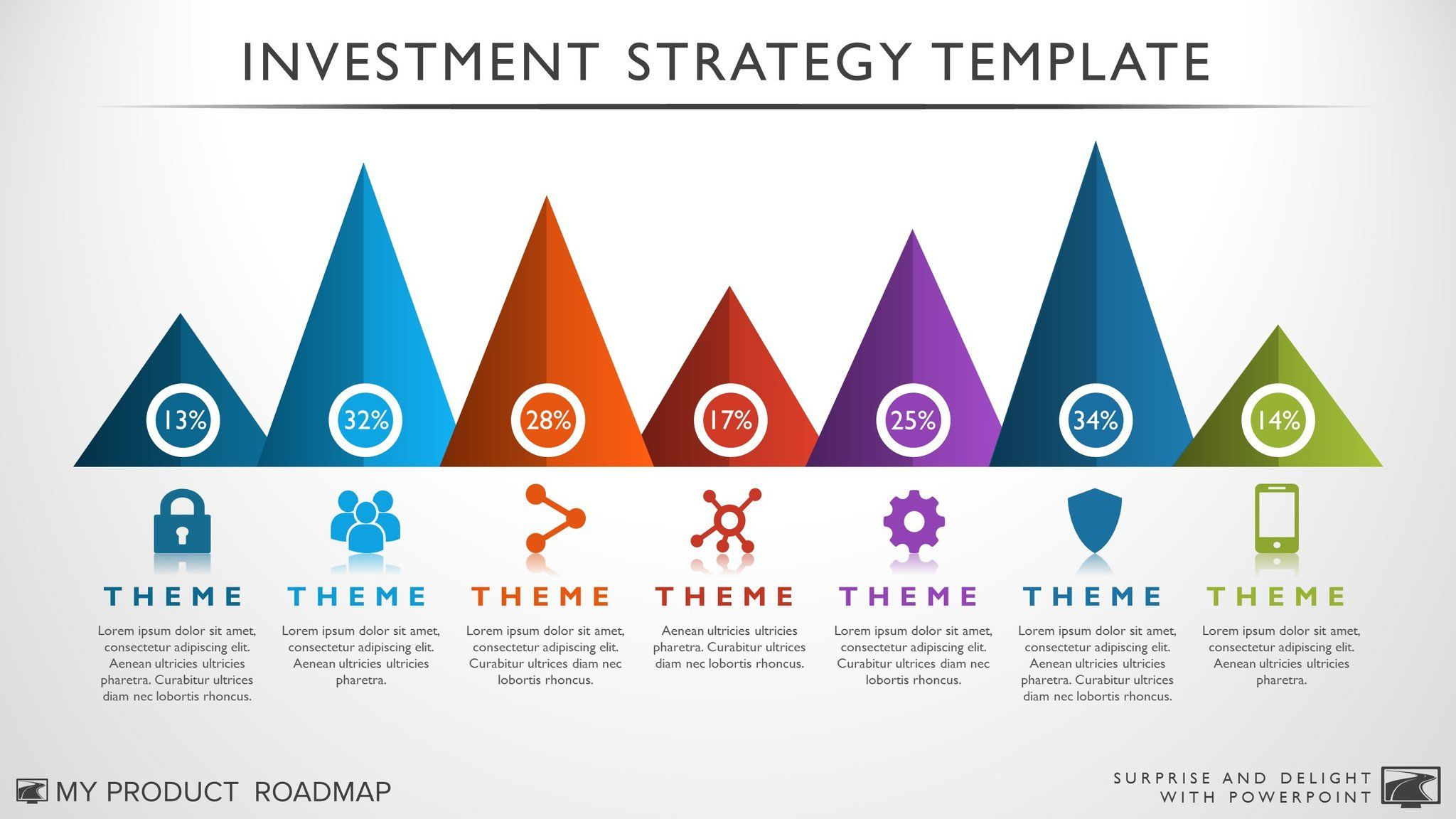 Product Investment Strategy Template With Images Investing