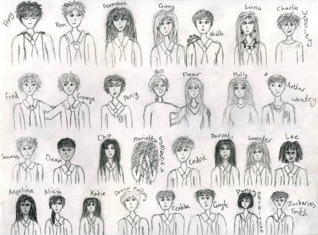 How To Draw Harry Potter Characters Easy Google Search Harry