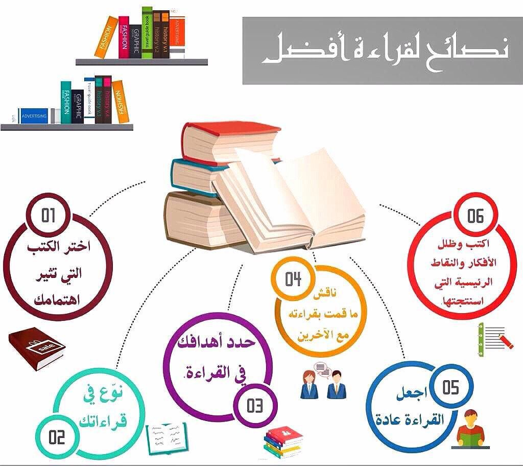 Photos And Videos By المعلم المتميز Tek1433 Reading Projects Learning Websites Reading Motivation