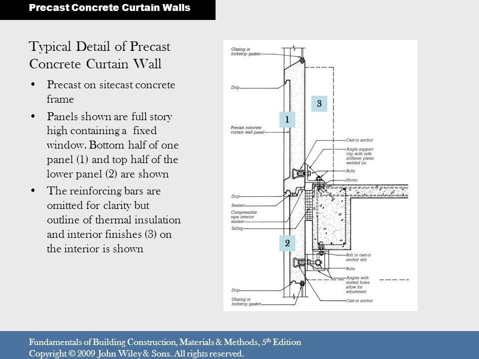 Pin De Marc Andre Lacas En Masonry Walls Curtain Walls