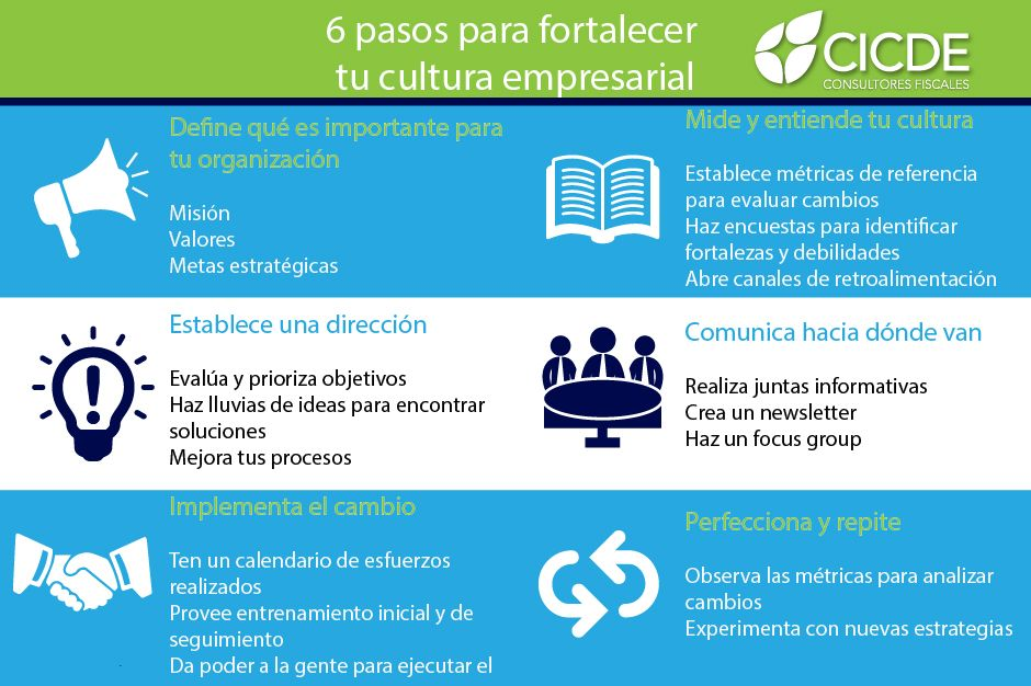 #emprender, #infografía, #emprendedor