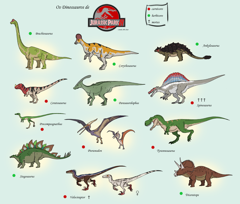 jurassic park iii dinosaurs by iguanateteiadeviantart