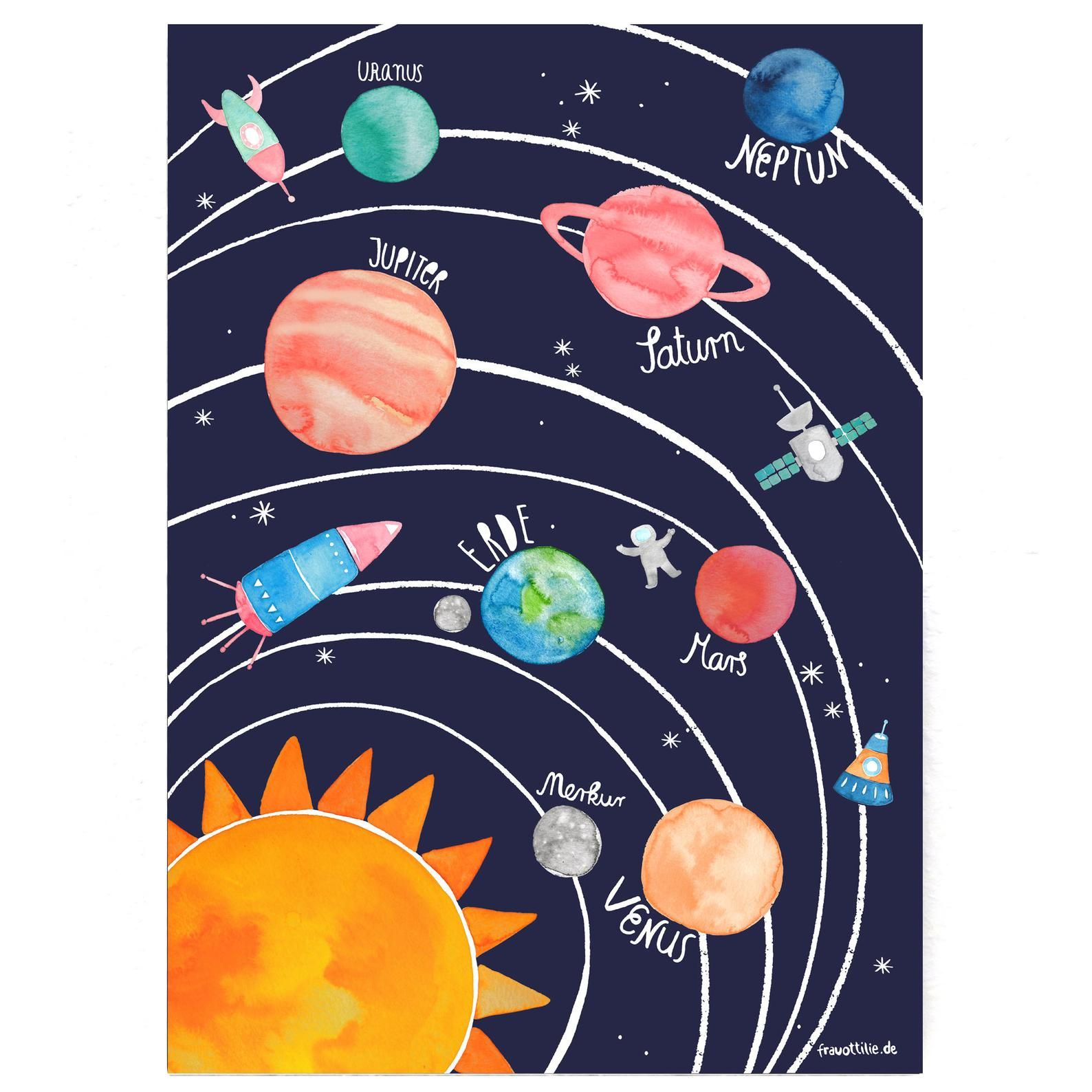 Solar System Poster For Children Planet Poster Planet Names In German English Version Is Available In Our Shop Too Solar System Poster Planet Poster Planet Drawing