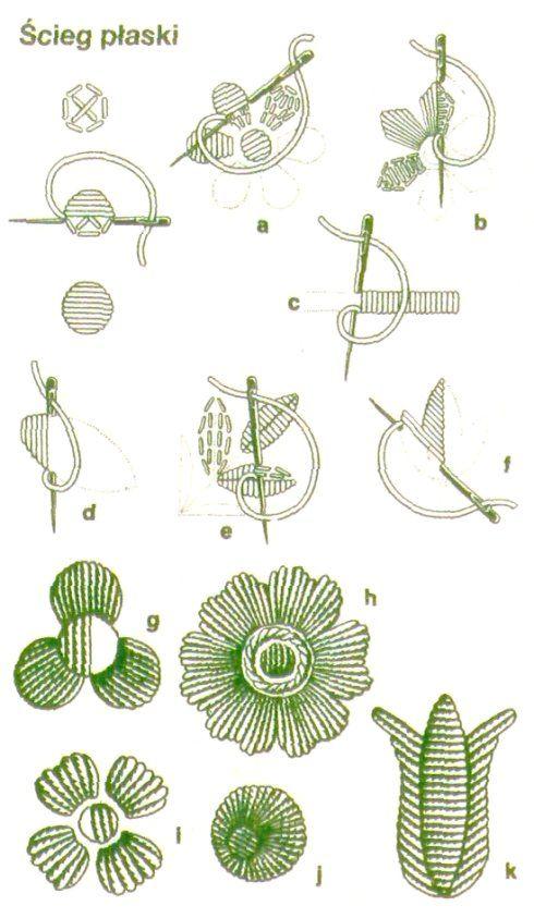 Haft Plaski Szukaj W Google Hand Embroidery Art Embroidery Lessons Hand Embroidery