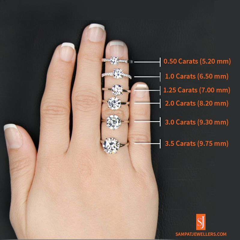 Ring Diamond Size Comparision Engagement Ring Carats 5 Carat Diamond Ring Celebrity Engagement Rings