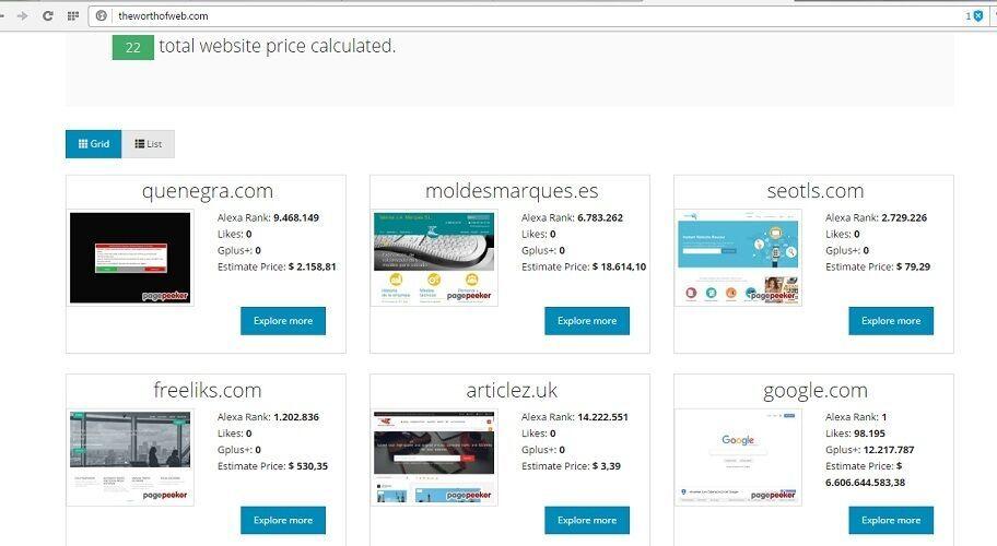 Website Worth Calculator Sell Buy Website in 2020 Buy