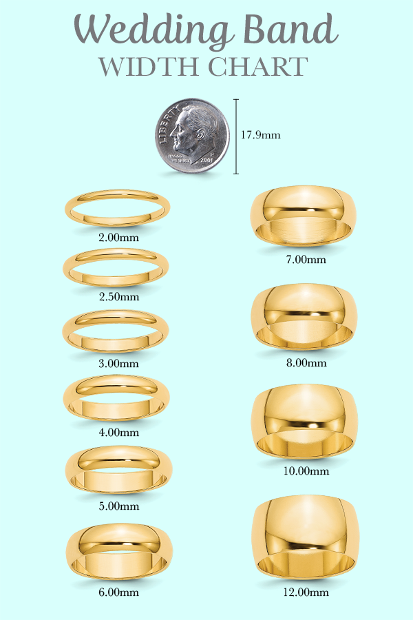 Wedding Band Size Chart Most Women Wear A 4mm Wedding Band The