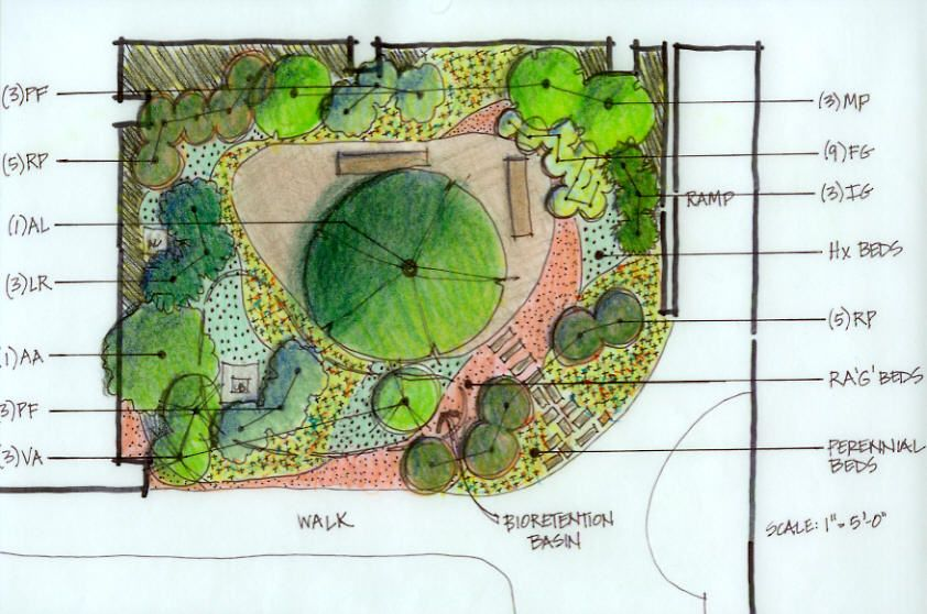 landscape design drawings water sensitive Google Search