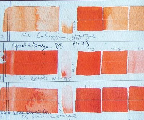 cadmium orange watercolor washes | art color charts | pinterest