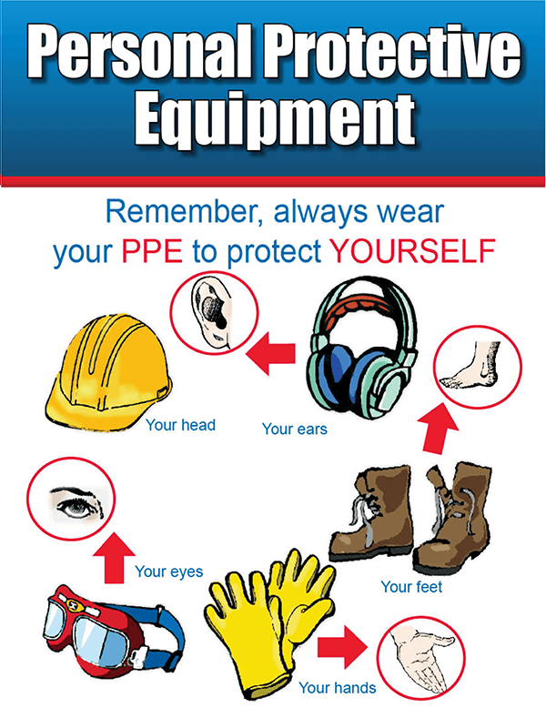 Posters Africa Safety Poster, Personal protective