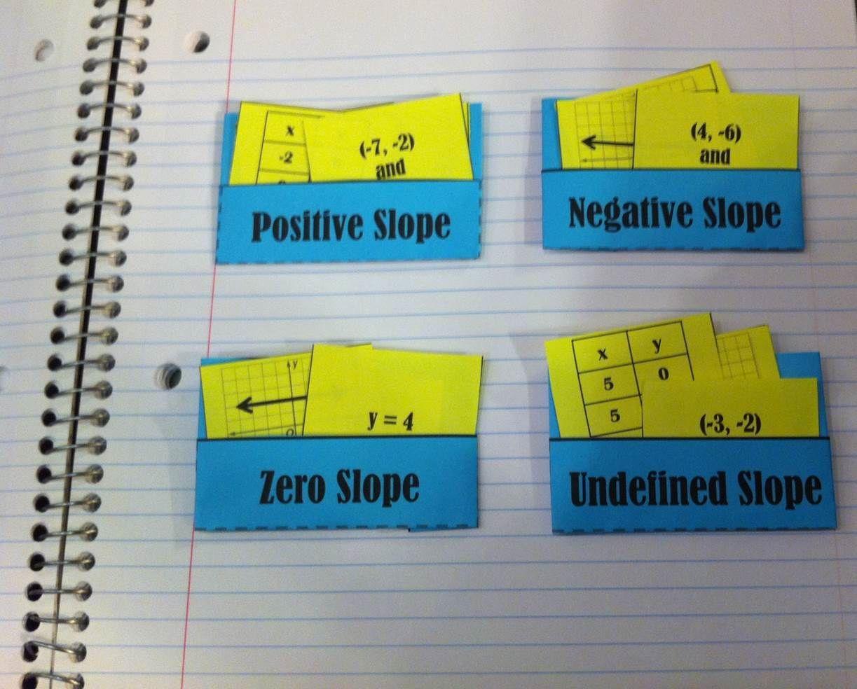 Slope Card Sort High School Math Teacher Math Interactive Notebook Middle School Math [ 984 x 1223 Pixel ]