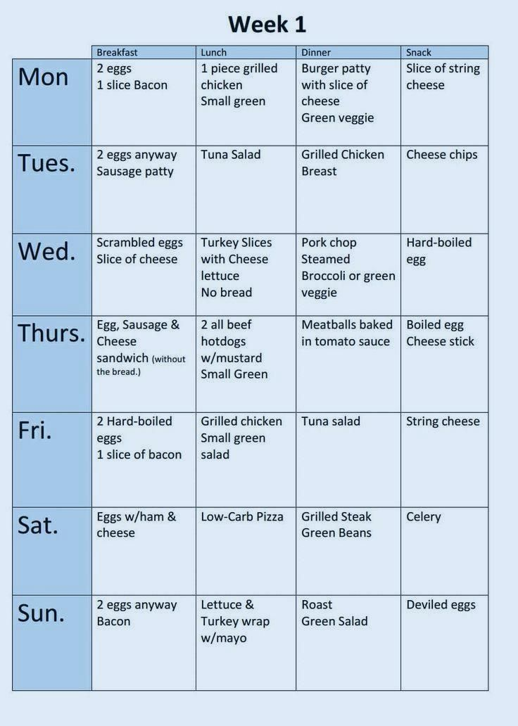 keto diet one month meal plan