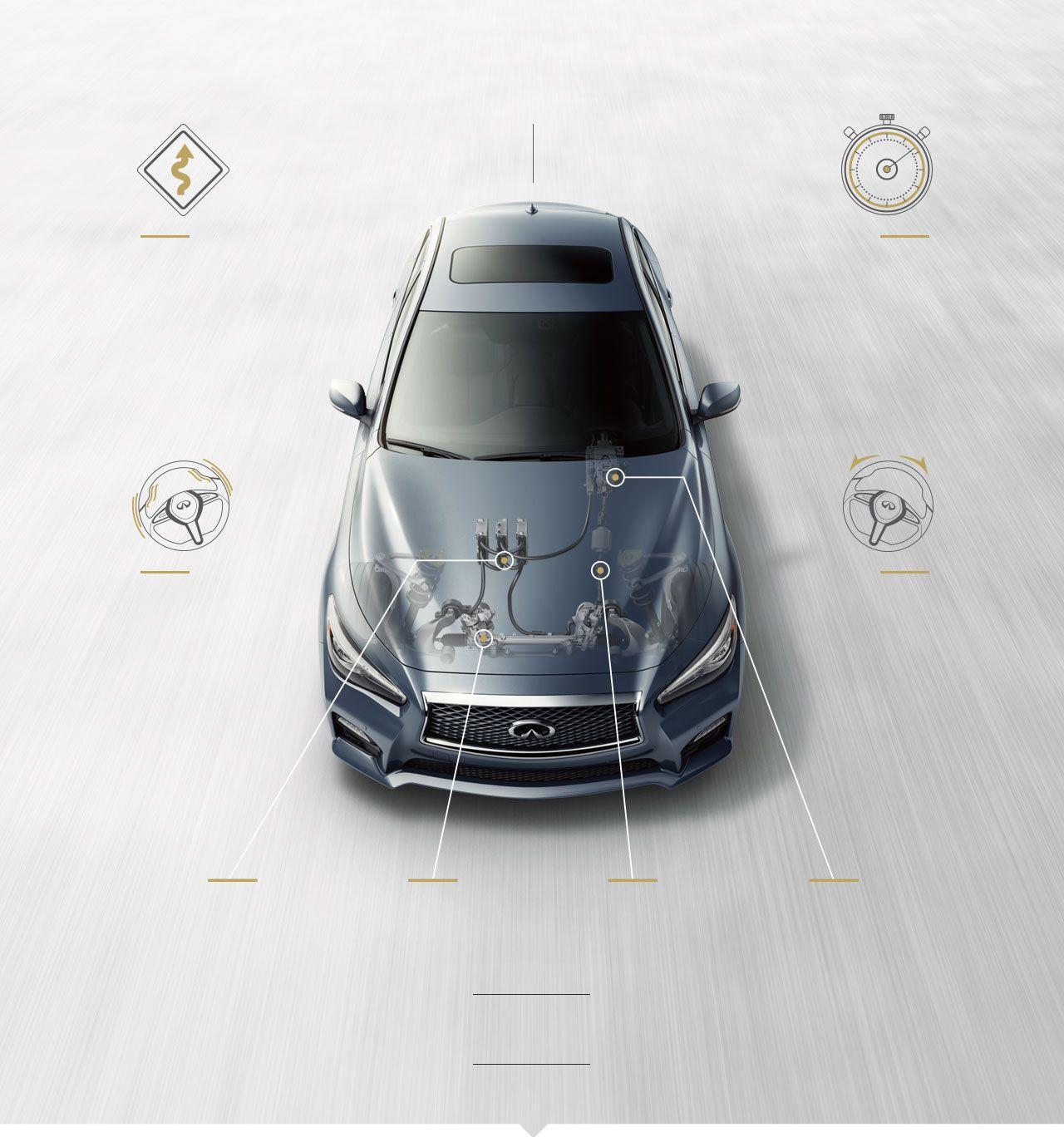 2015 Infiniti Q50 Sedan Performance | Exterior front-view diagram  highlighting Direct Adaptive Steering driving