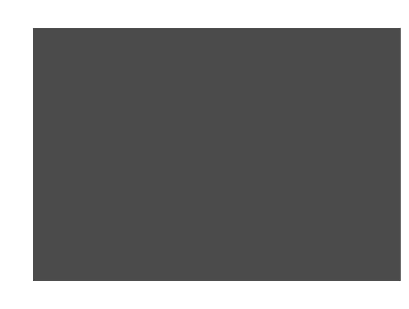 Mast Truss