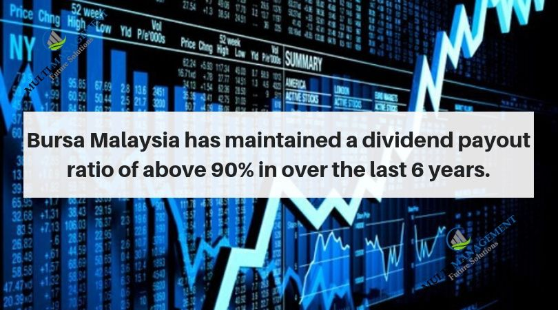 Bursa Malaysia Has Maintained A Dividend Payout Ratio Of Above 90