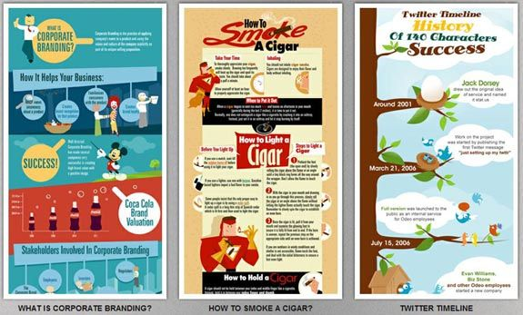 1000+ images about Infographics on Pinterest | About psychology ...