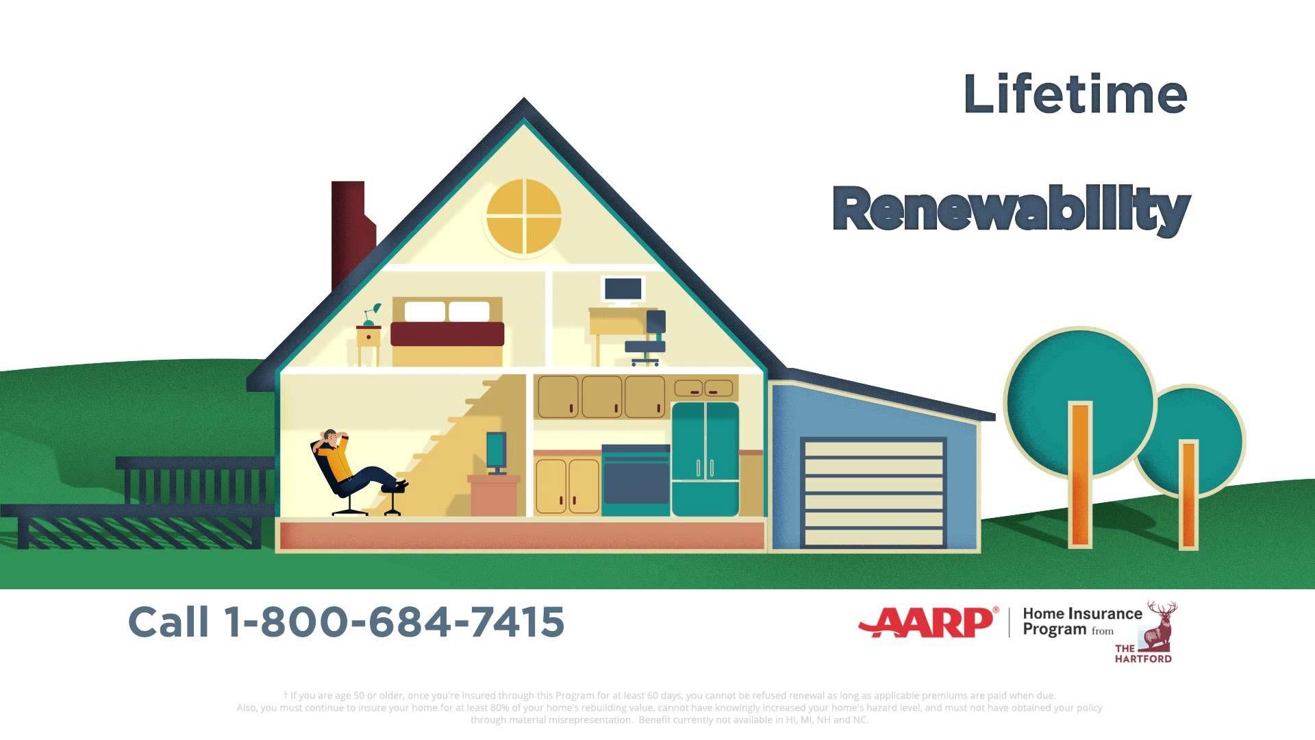 AARP Home Insurance