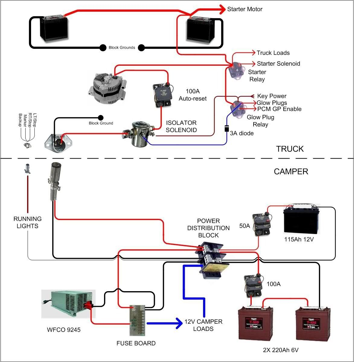 travel trailer converter wiring diagram trailer wiring
