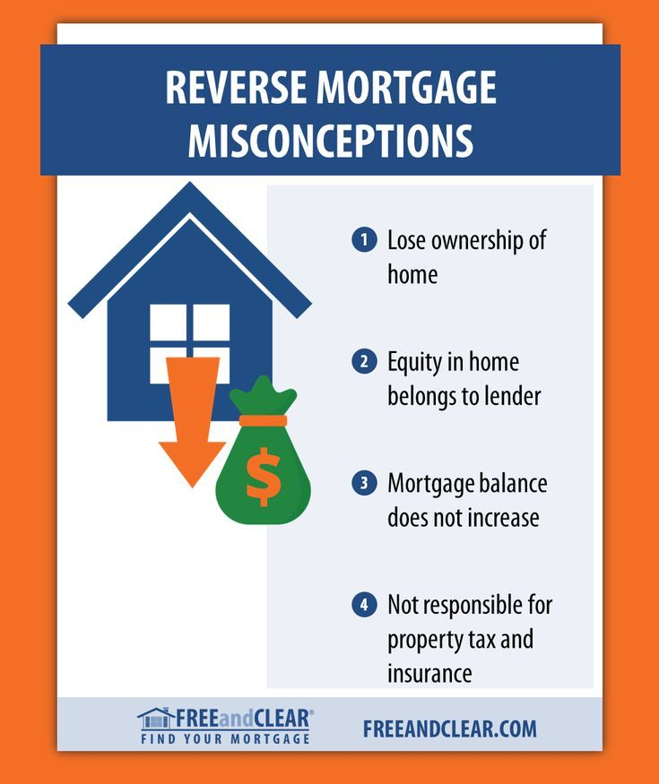 Reverse Mortgage Misconceptions Home Refinancing Pinterest
