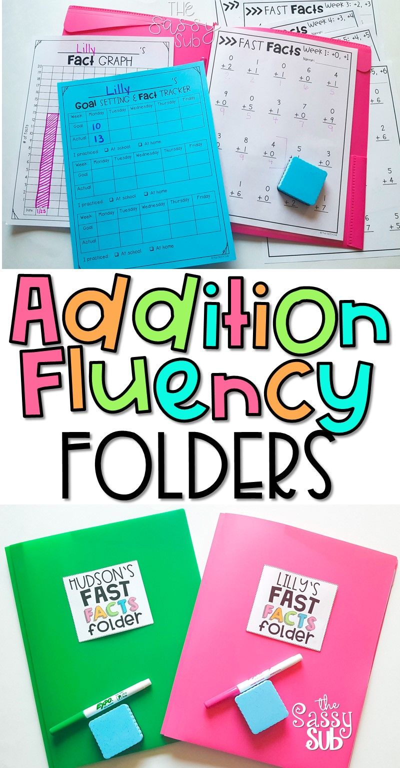 Addition Math Fact Fluency | Fast Facts Folders | First Grade Math ...