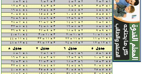 جدول الضرب من 1 إلي 12 مكتوب حمل جدول الضرب مكتوب Word و Pdf مجاني تنسيق المعلم القدوة Multiplication Table Multiplication Paper
