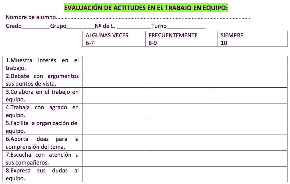 Evaluacindeactitudeseneltrabajoenequipo Jpg 952 606 Rúbricas Trabajo En Grupo Rubrica De Evaluacion