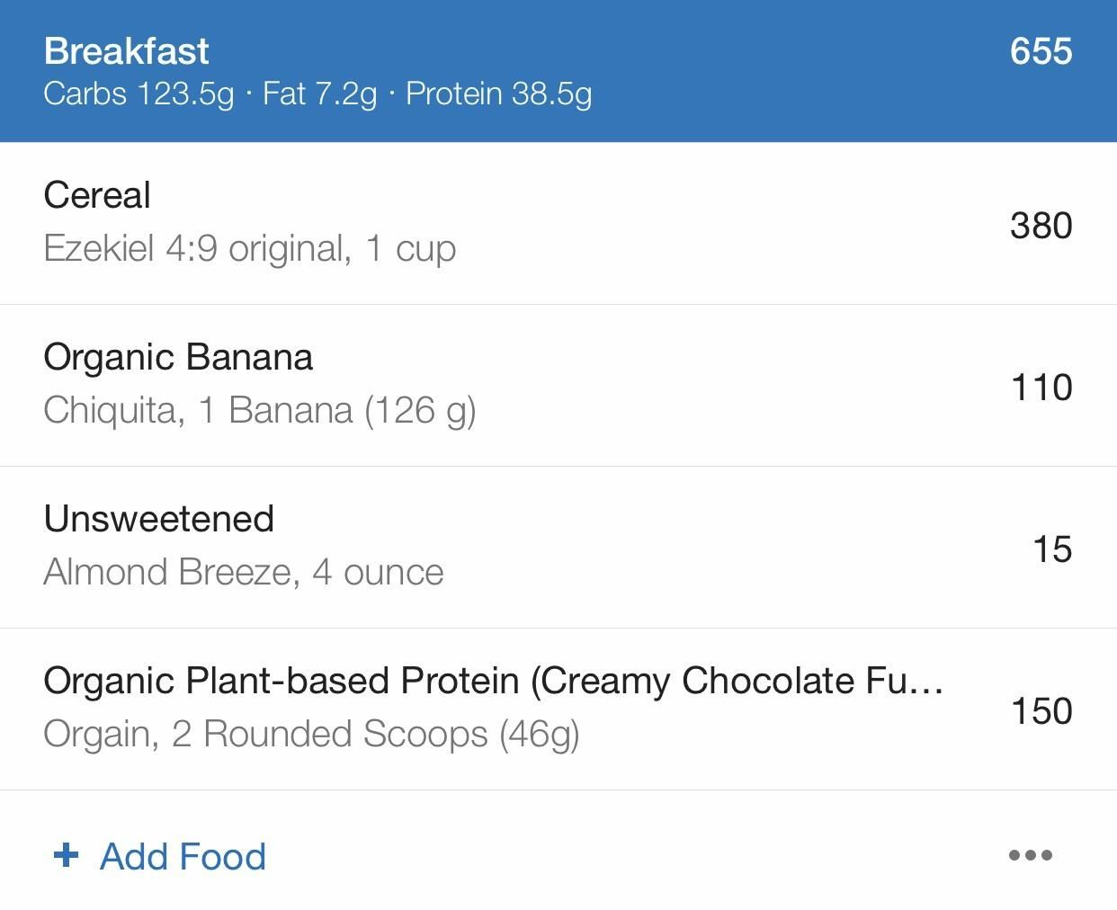 Is this too many carbs for when i eat breakfast eat