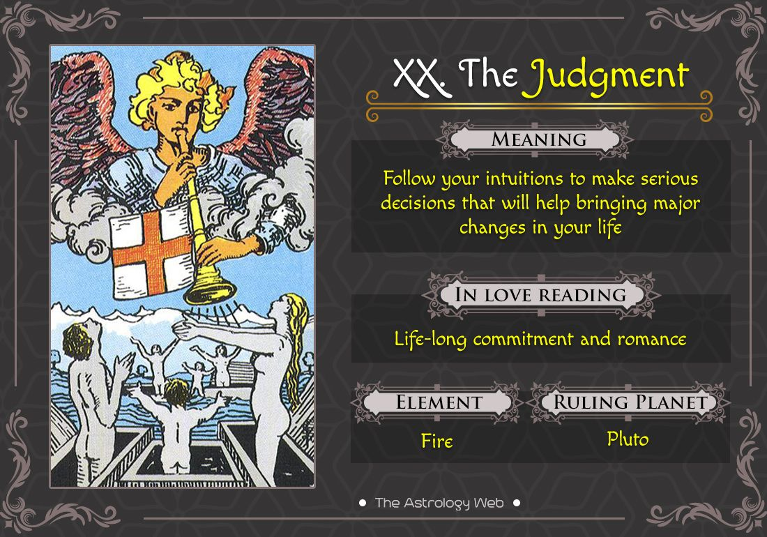 The Judgement Tarot Card Upright And Reversed Meaning Reading In Love What Does The Judgement C Tarot Cards Major Arcana Judgement Tarot Card Pentacles Tarot