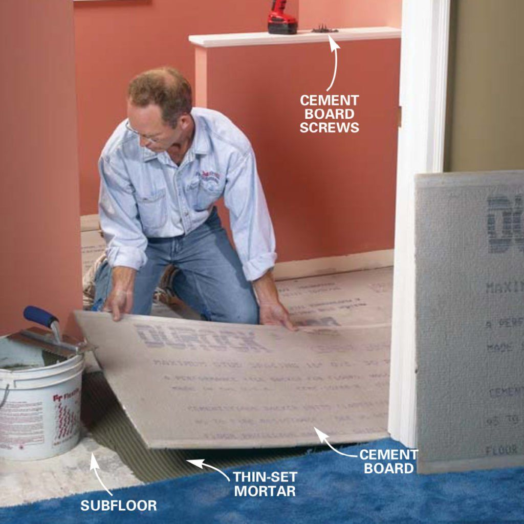 How To Install In Floor Heat Heated Floors Flooring Heat Installation