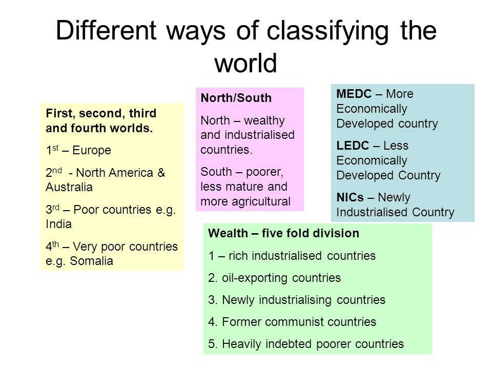 First Second Third World Map.Different Ways Of Classifying The World First Second Third And