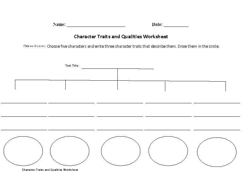 Character Traits And Qualities Worksheet Englishlinx Board
