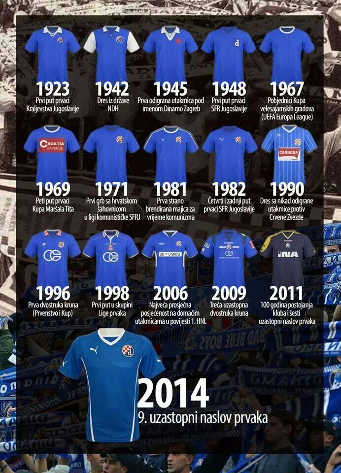 Dinamo Shirts Through Years