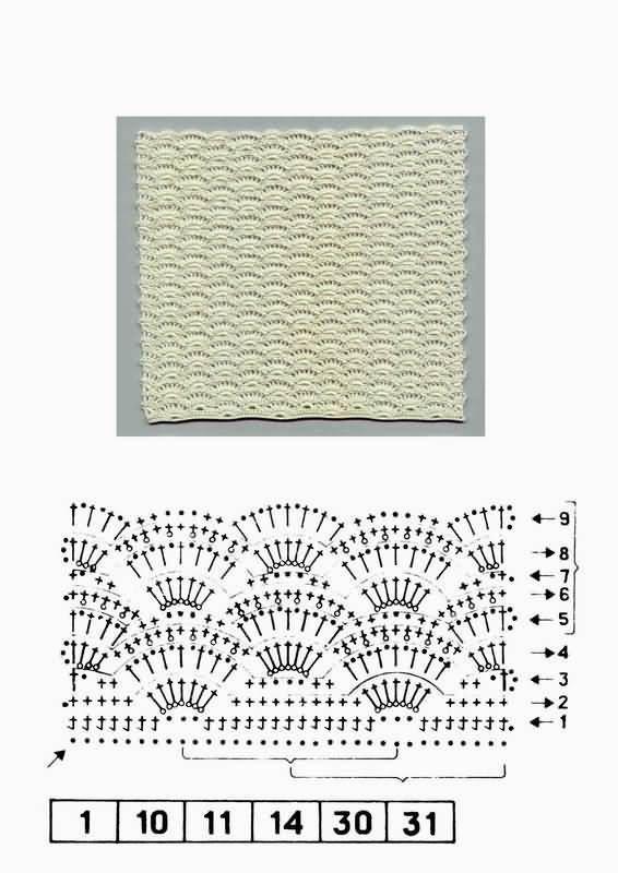 SOLO PUNTOS: Punto abanico crochet   Ideas para el hogar   Pinterest ...