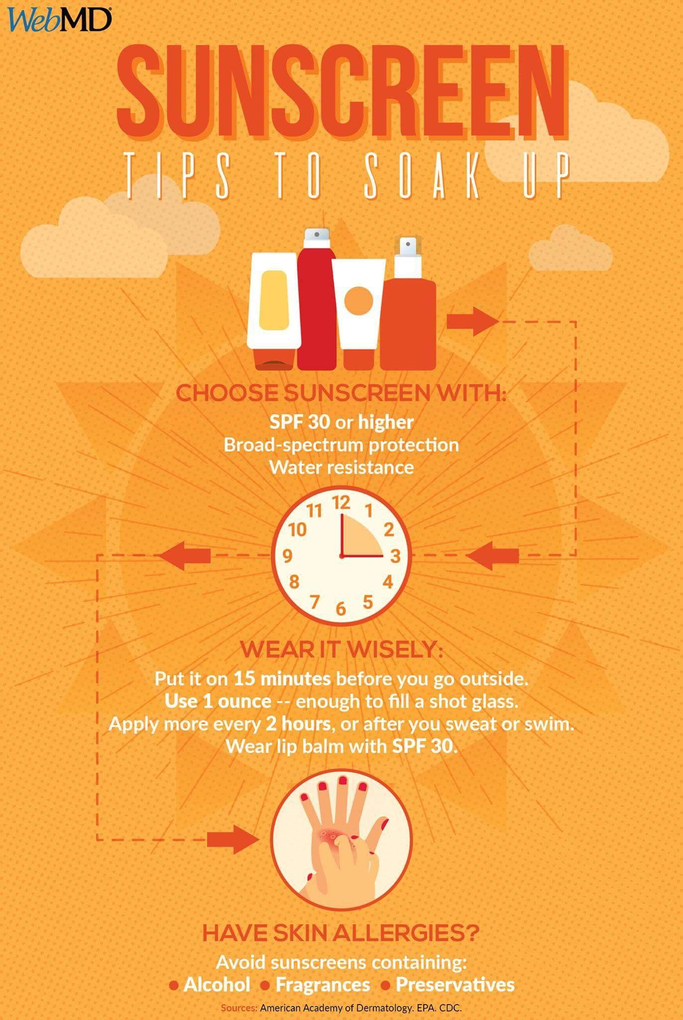 Sunscreen Skin Protection Sun Sunscreen Facts Sunscreen Guide